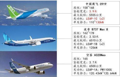 大飞机概念龙头股一览表