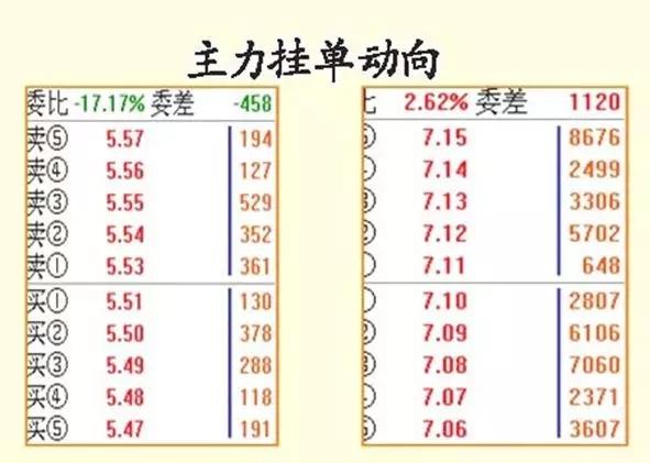 股票挂单是什么意思(详解)