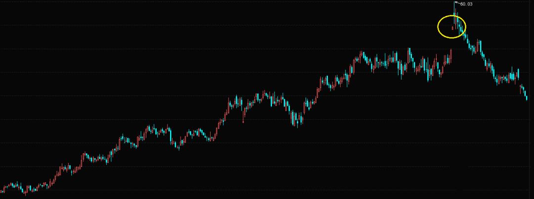 不能买的涨停股